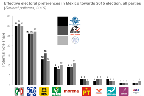 Pollsters March 2015_all